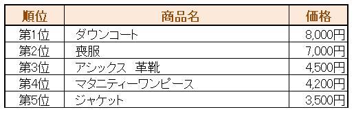 f:id:emimamablog:20171105170323j:plain