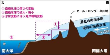 f:id:emiyosiki:20130129231551j:image:w360