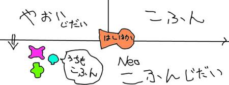 f:id:emiyosiki:20130423162113j:image