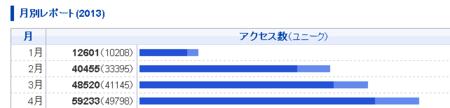 f:id:emiyosiki:20130501122906p:image:w360