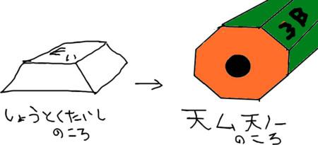 f:id:emiyosiki:20130525203257j:image
