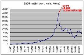 f:id:emiyosiki:20130525233201j:image:w360