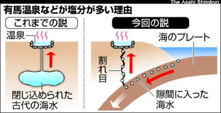f:id:emiyosiki:20130528102116j:image:w640