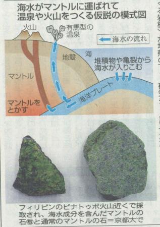 f:id:emiyosiki:20130528175657p:image:w360