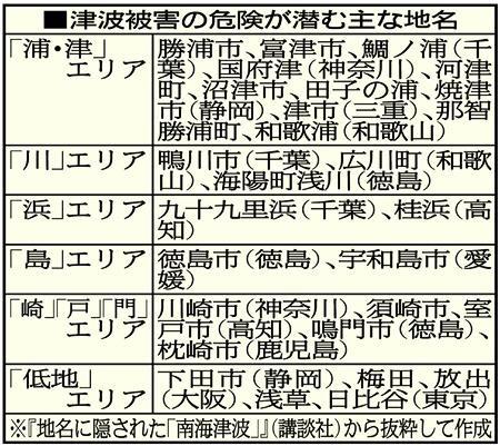 f:id:emiyosiki:20130630222840j:image:w640