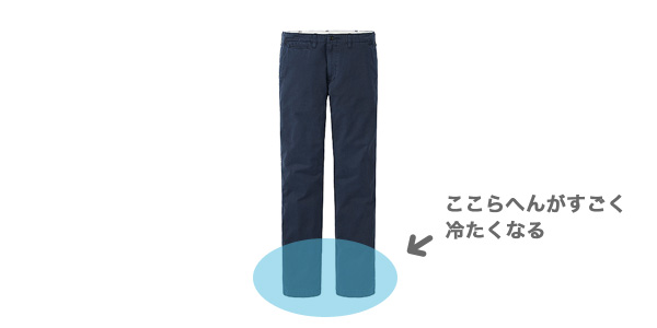 ズボンの裾が冷える図
