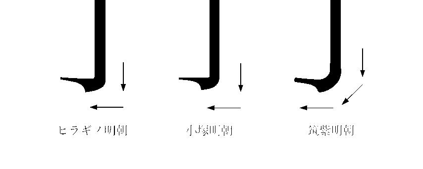 f:id:emj1025:20170418215120p:plain