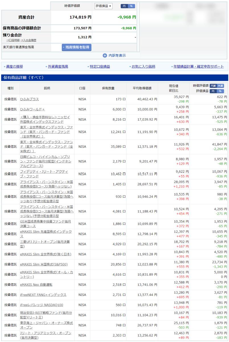 2020/3/3(火) 楽天証券