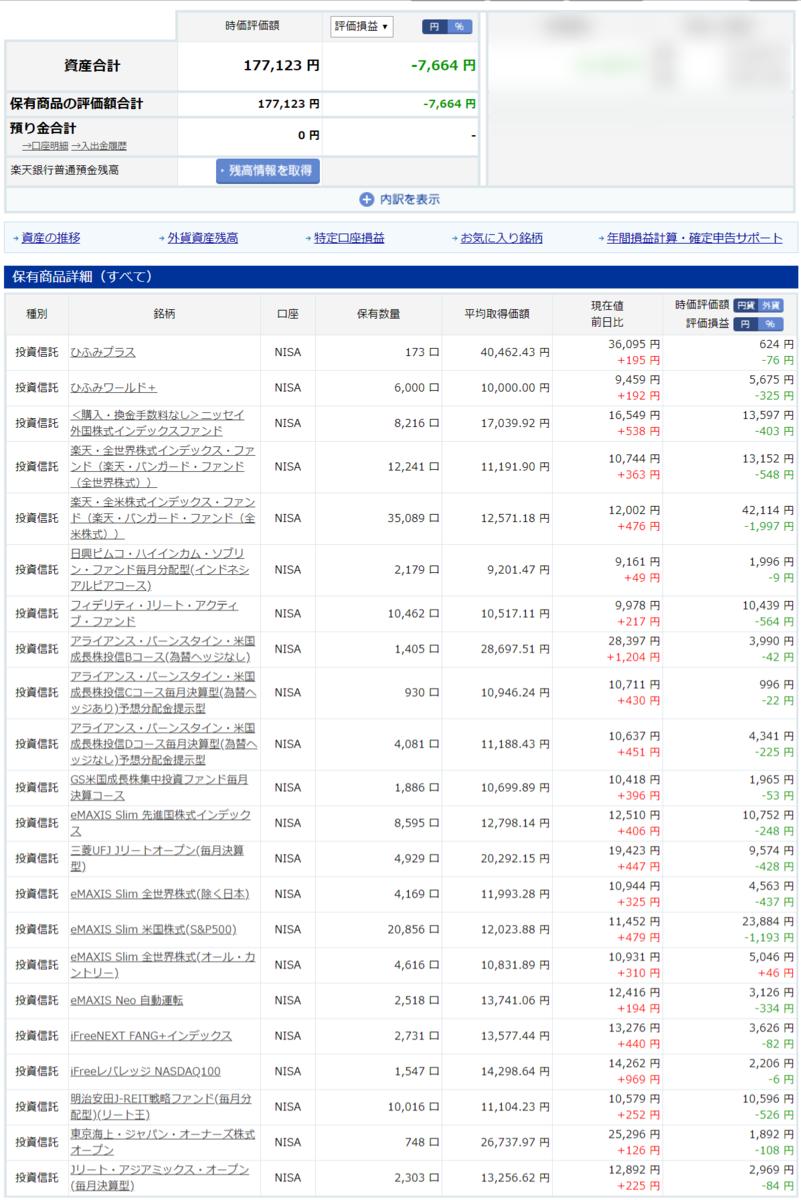 2020/3/5(木) 楽天証券