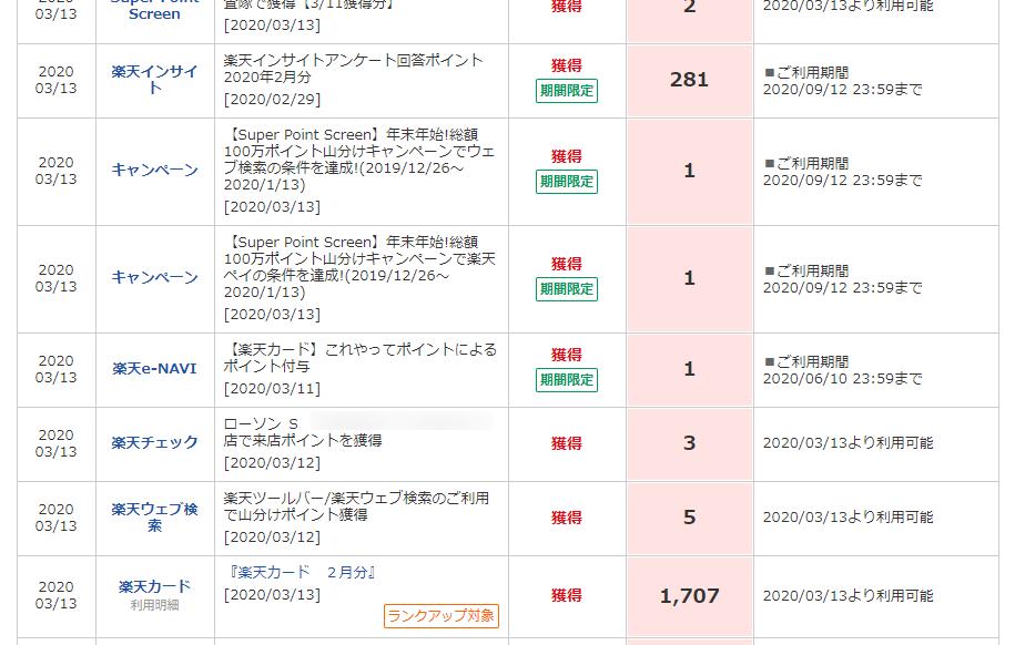 2020/3/13(金) 楽天ポイント