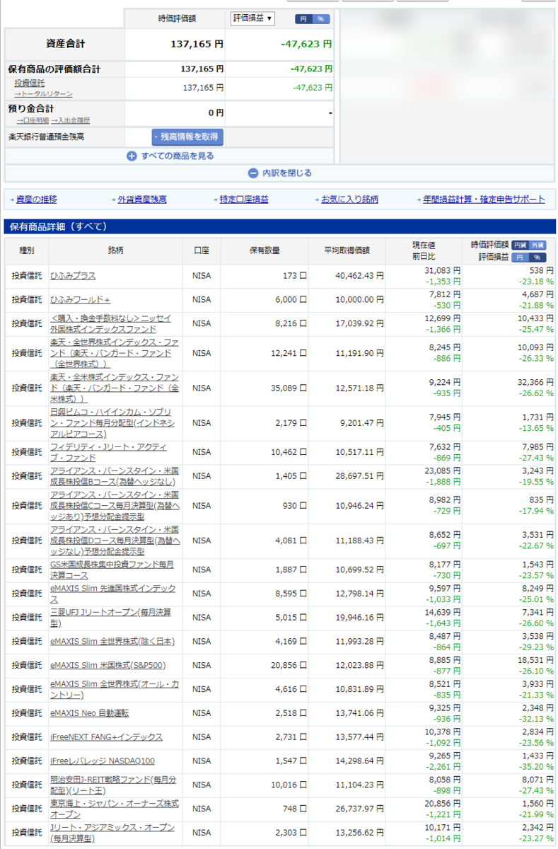 2020/3/13(金) 楽天証券