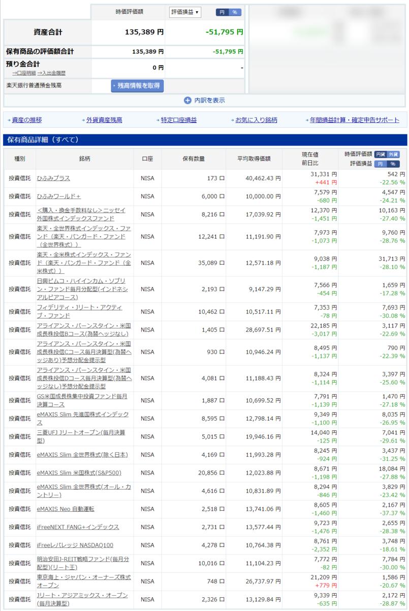 2020/3/17(火) 楽天証券
