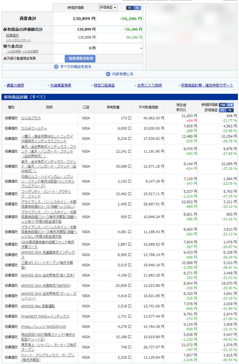 2020/3/19(木) 楽天証券