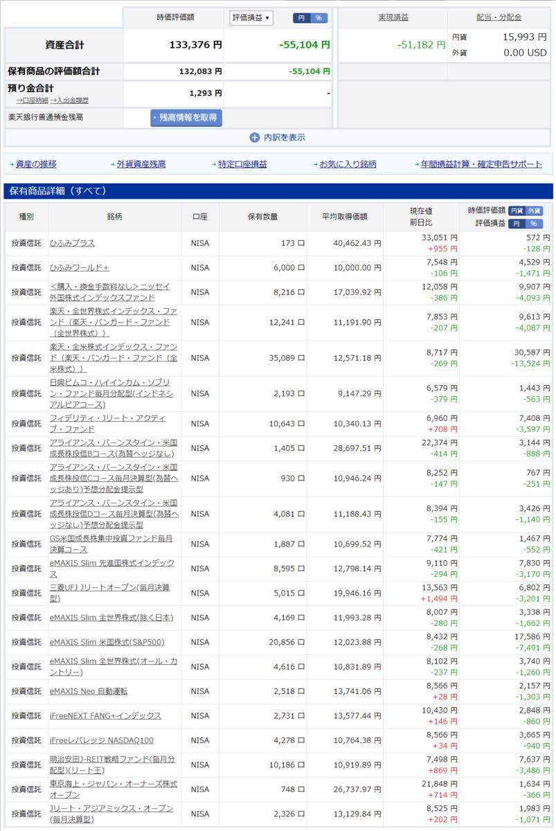 2020/3/24(火) 楽天証券