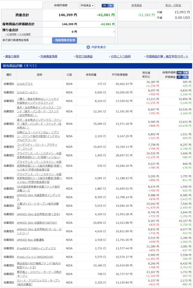 2020/3/25(水) 楽天証券