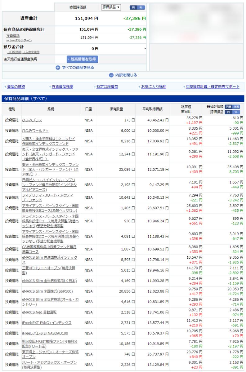 2020/3/27(金)楽天証券