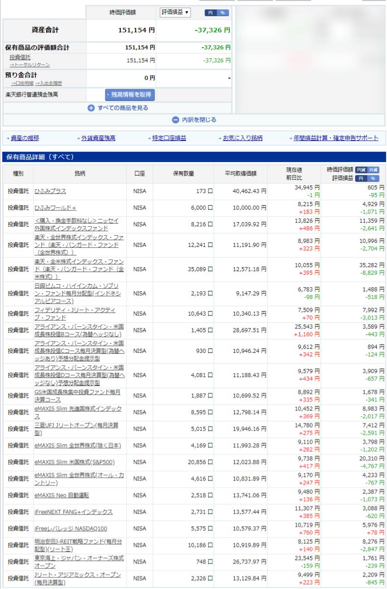2020/3/31(火)楽天証券