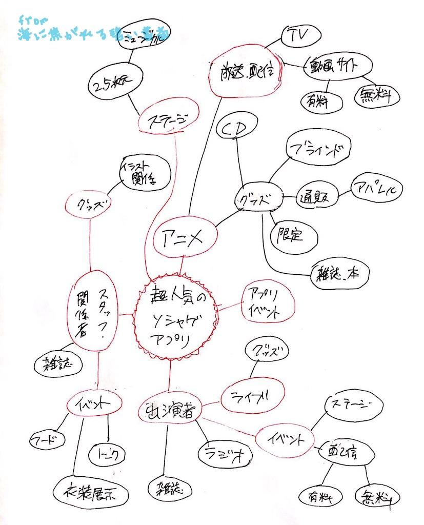 f:id:en_akira:20181118191613j:image