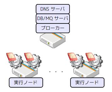 20130105104101
