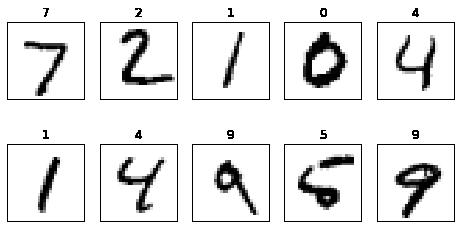 Using notMNIST dataset from TensorFlow - めもめも