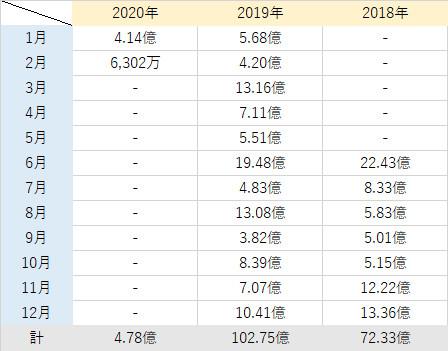 f:id:enaochannel:20200210155456j:plain