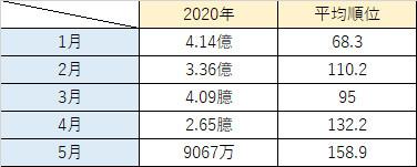 f:id:enaochannel:20200515160539j:plain