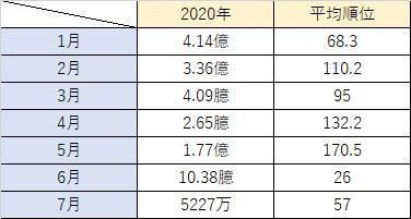 f:id:enaochannel:20200704195902j:plain