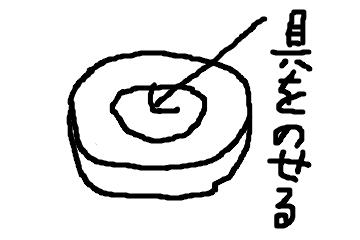 f:id:enasan2007:20180624110004p:plain