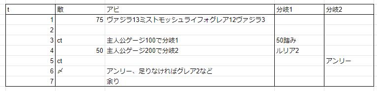 f:id:endea:20200421173734p:plain