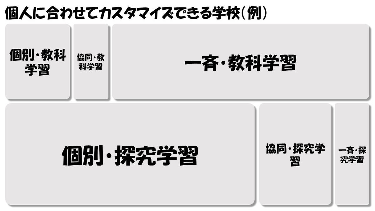 f:id:endohiromichi:20190625195941j:plain