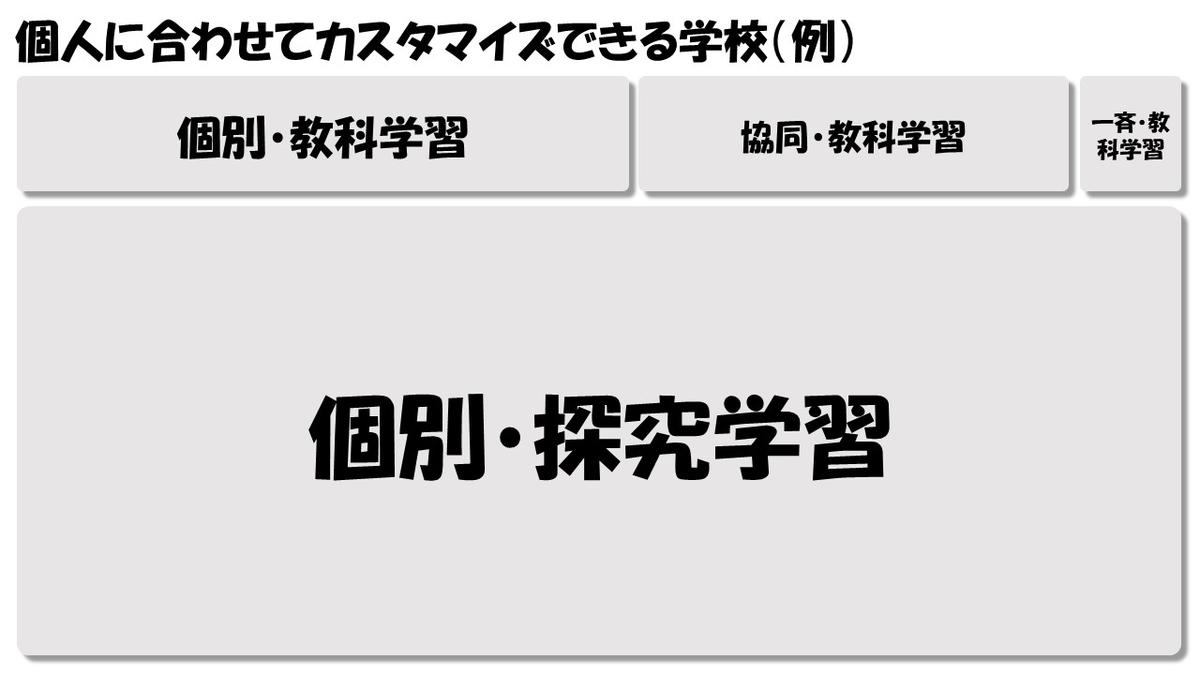 f:id:endohiromichi:20190625200326j:plain