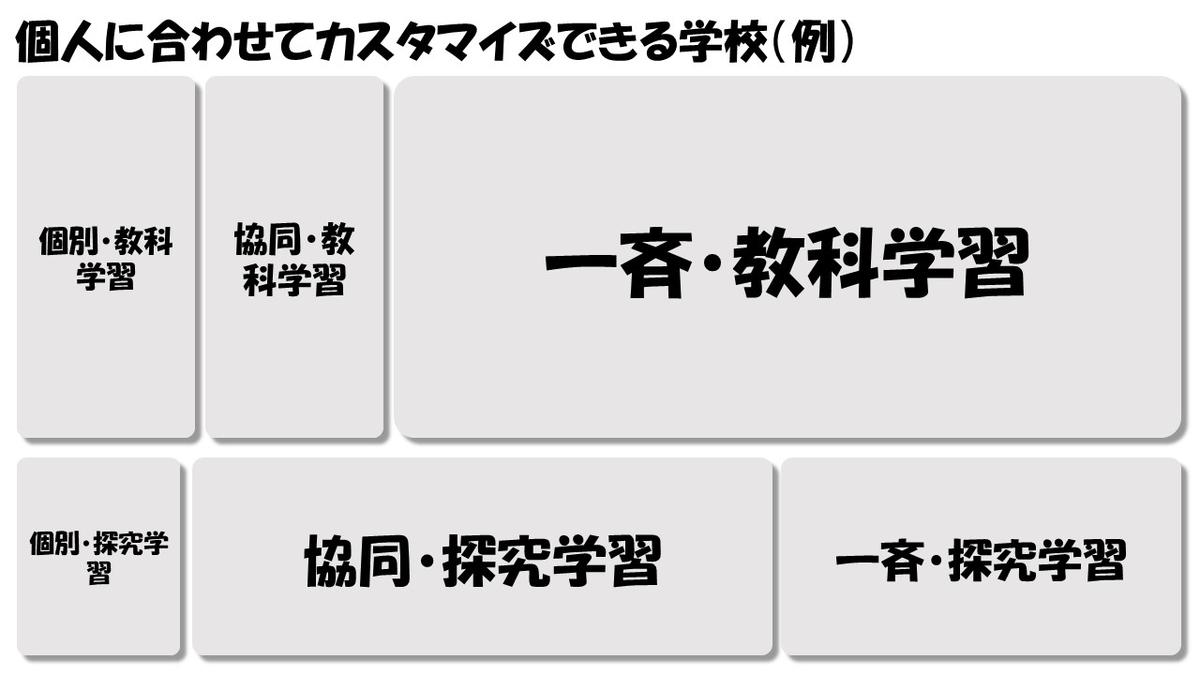 f:id:endohiromichi:20190625200433j:plain