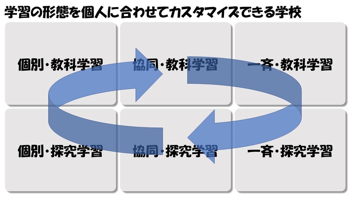f:id:endohiromichi:20190625200541j:plain
