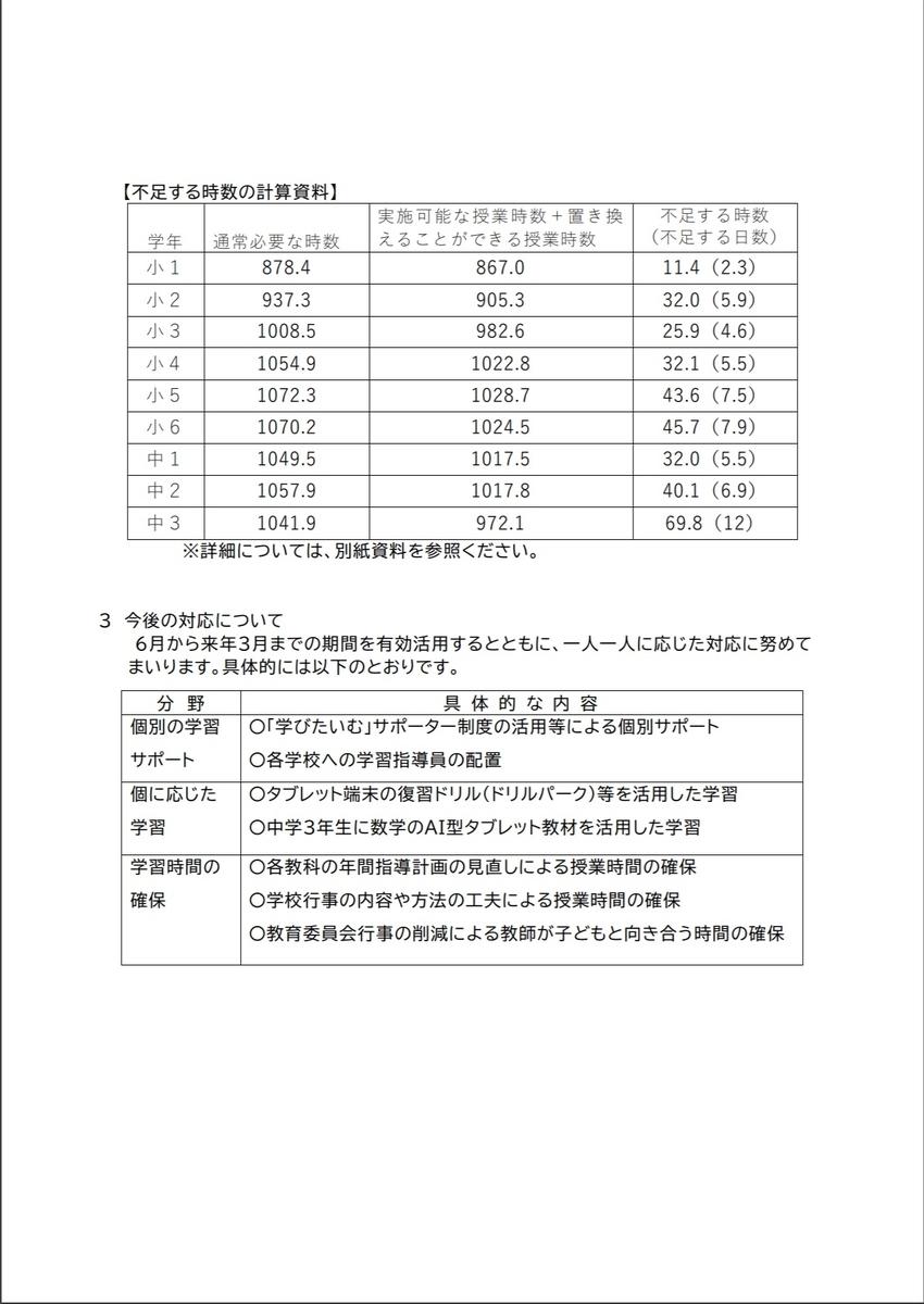 f:id:endohiromichi:20200701003508j:plain