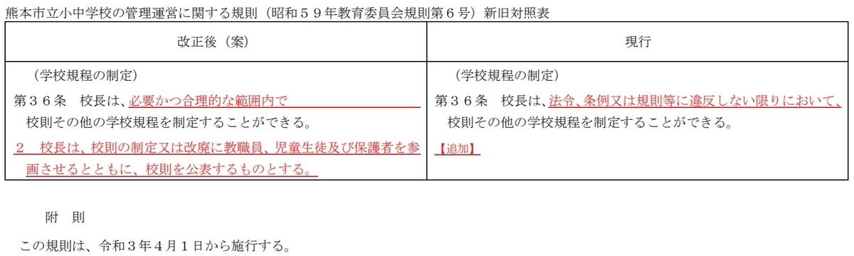 f:id:endohiromichi:20210326212604j:plain