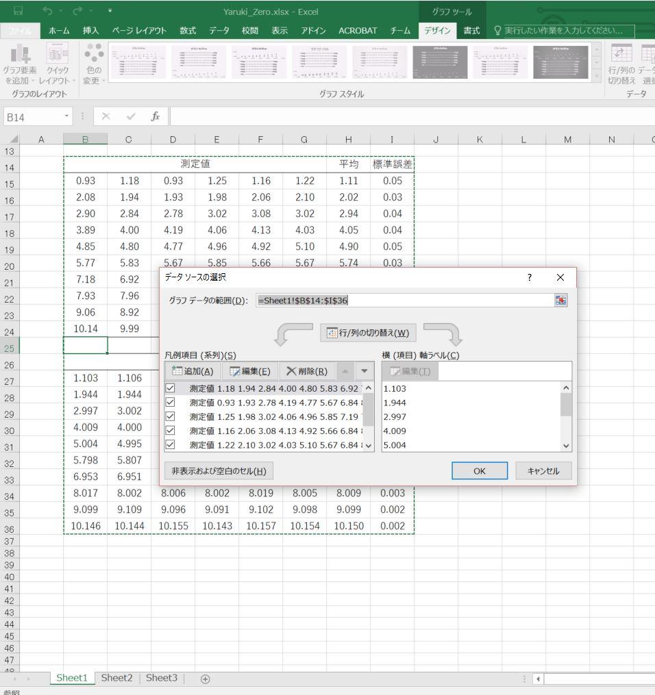 作り方 グラフ 片 エクセル 対数