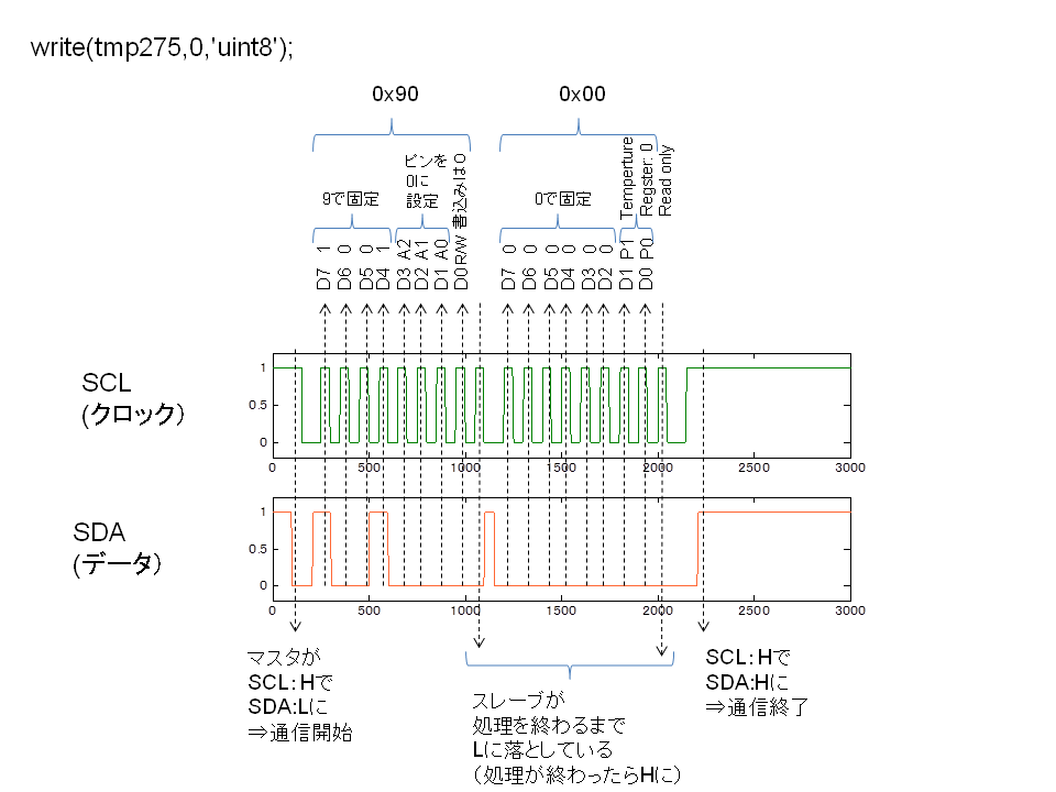 f:id:engineer-paju:20181224105956p:plain