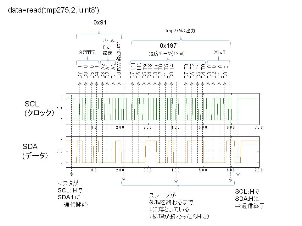 f:id:engineer-paju:20181224110217p:plain