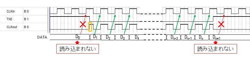 f:id:engineer-paju:20190211150328p:plain