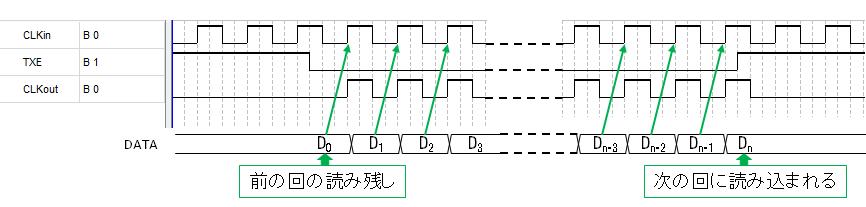 f:id:engineer-paju:20190211150549p:plain