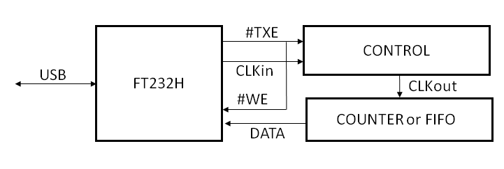 f:id:engineer-paju:20190211180213p:plain