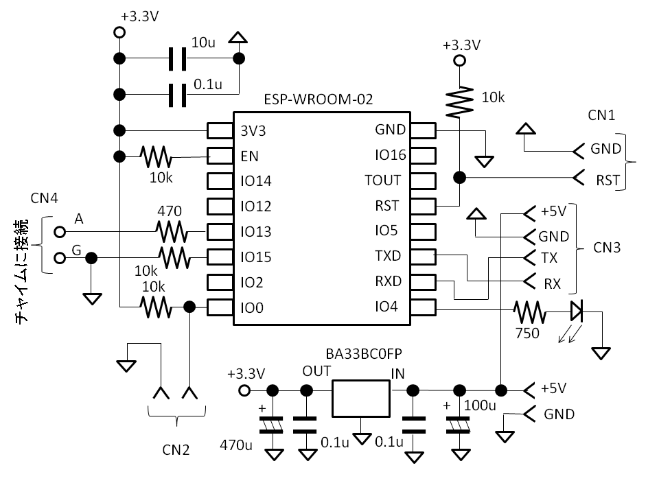 f:id:engineer-paju:20190420104300p:plain