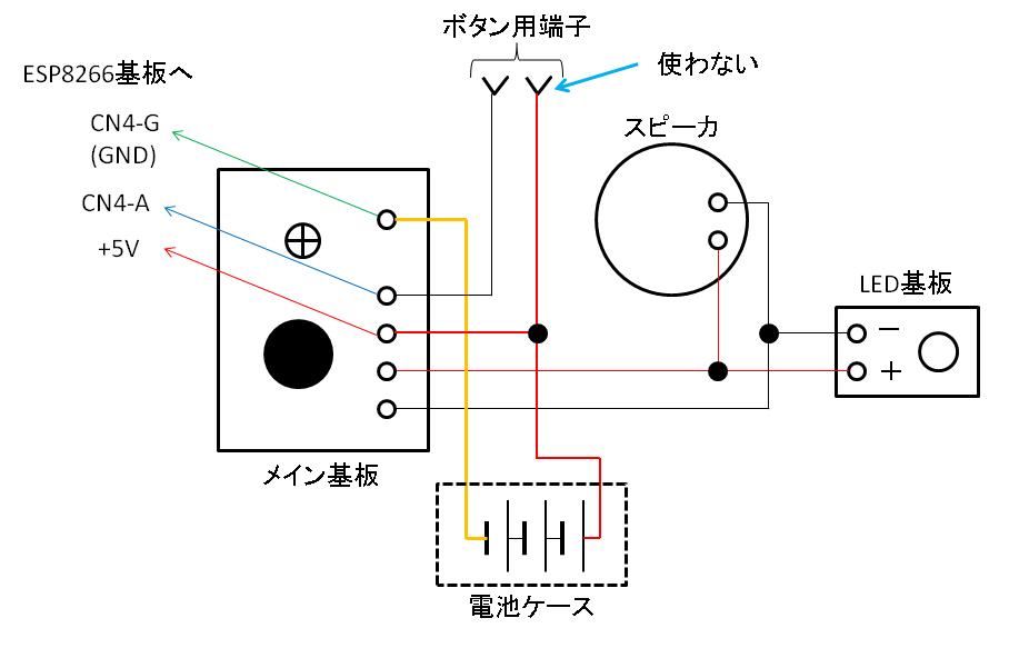 f:id:engineer-paju:20190420104400p:plain