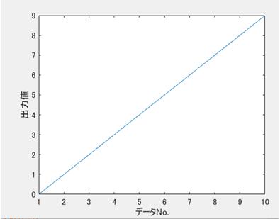 f:id:engineer-paju:20200321154529p:plain