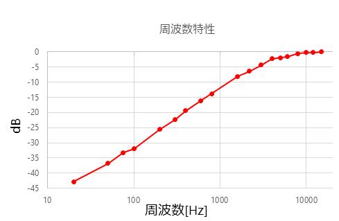 f:id:engineer-paju:20210809144854p:plain