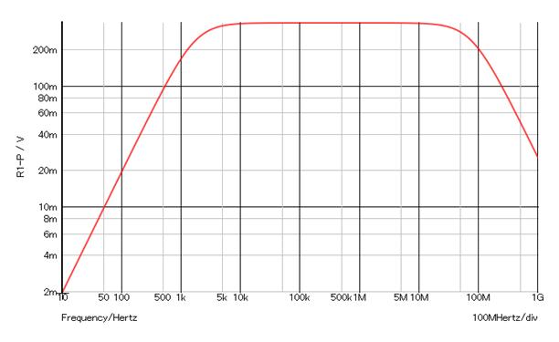 f:id:engineer-paju:20211016185114p:plain