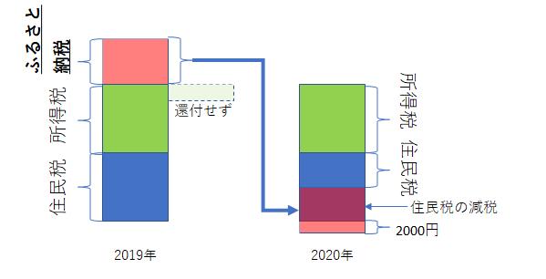 f:id:engineer-traveller:20190330085355p:plain