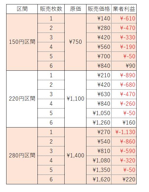 f:id:engineer-traveller:20190403211011p:plain