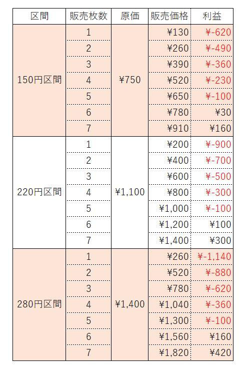 f:id:engineer-traveller:20190403211140p:plain