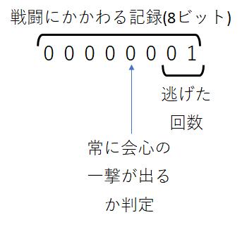 f:id:engineer-traveller:20190409055028p:plain